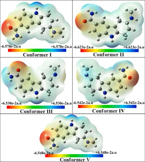 Molecular electrostatic potential (MEP) formed by mapping