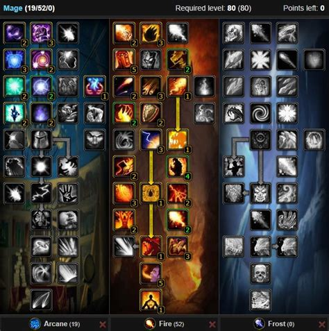 PVP Fire Mage Guide (WotLK 3