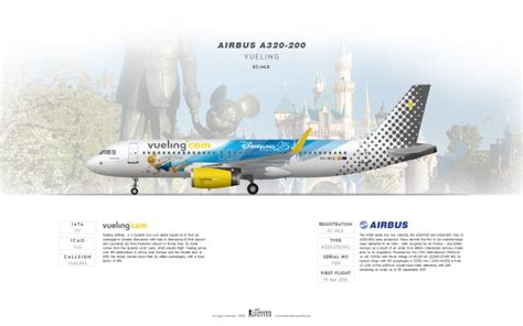 Vueling Airbus A320 200 ''Disney'' - Theaviationspotter's