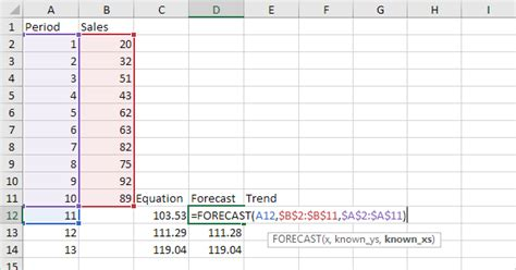 FORECAST and TREND function in Excel - Easy Excel Tutorial